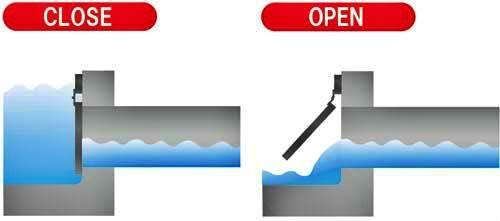 hoat-dong-flap-valve